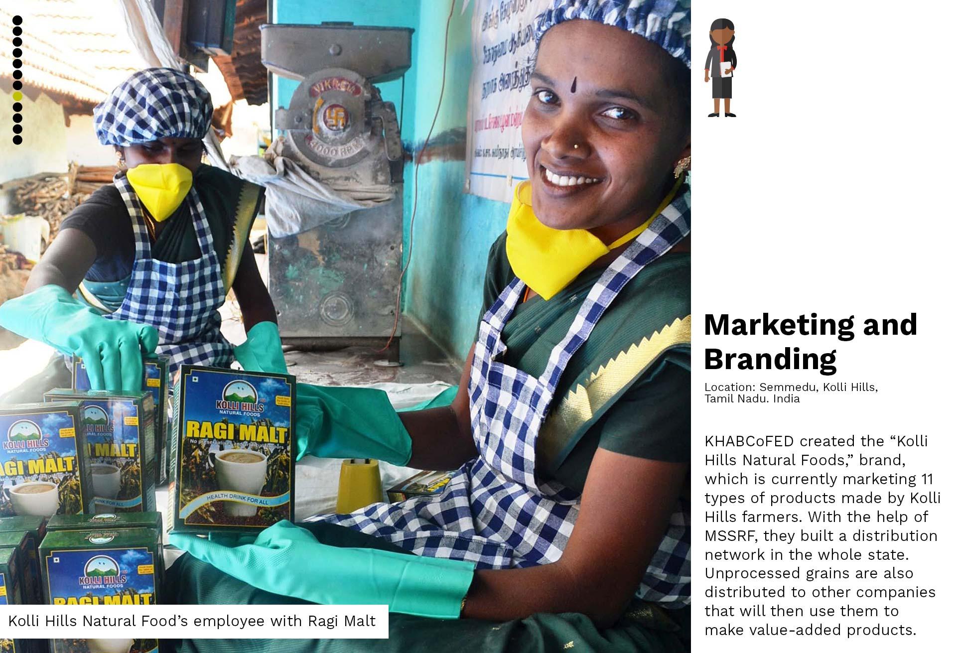 08-Marketing and Branding