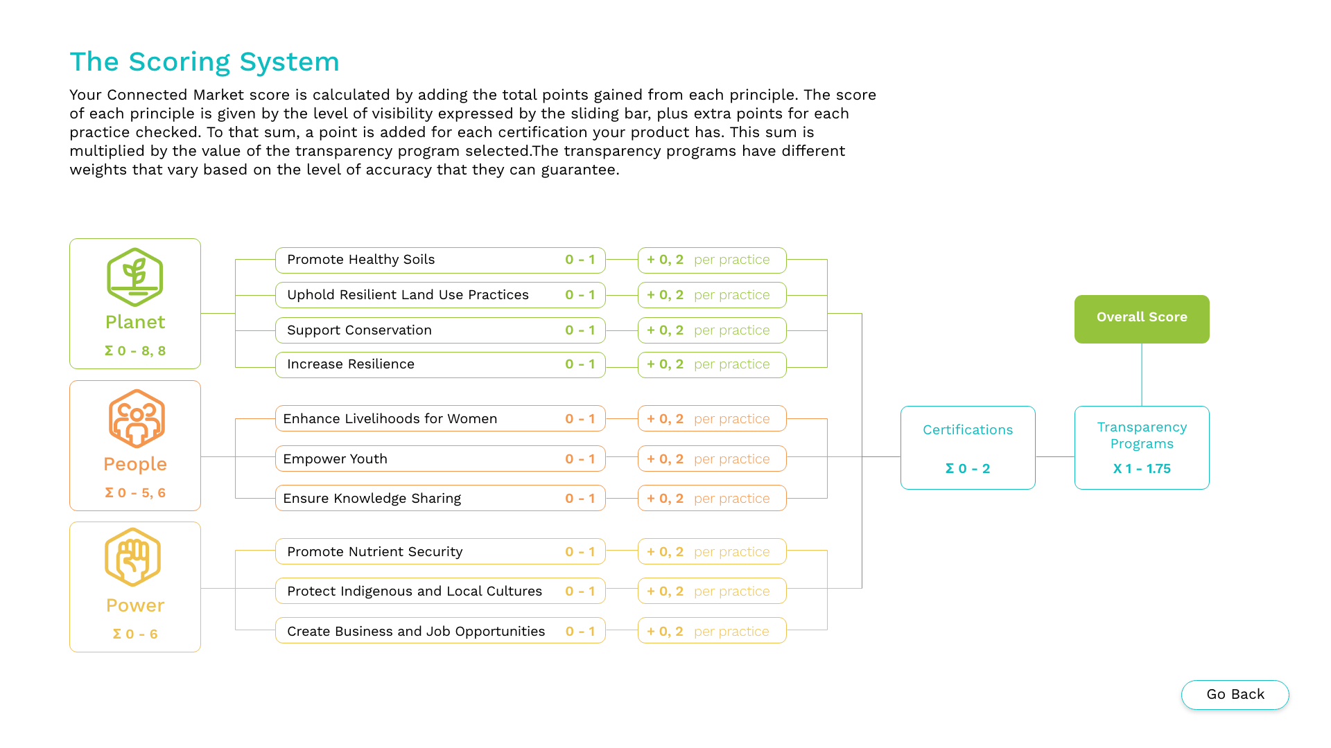 11-The-Scoring-System